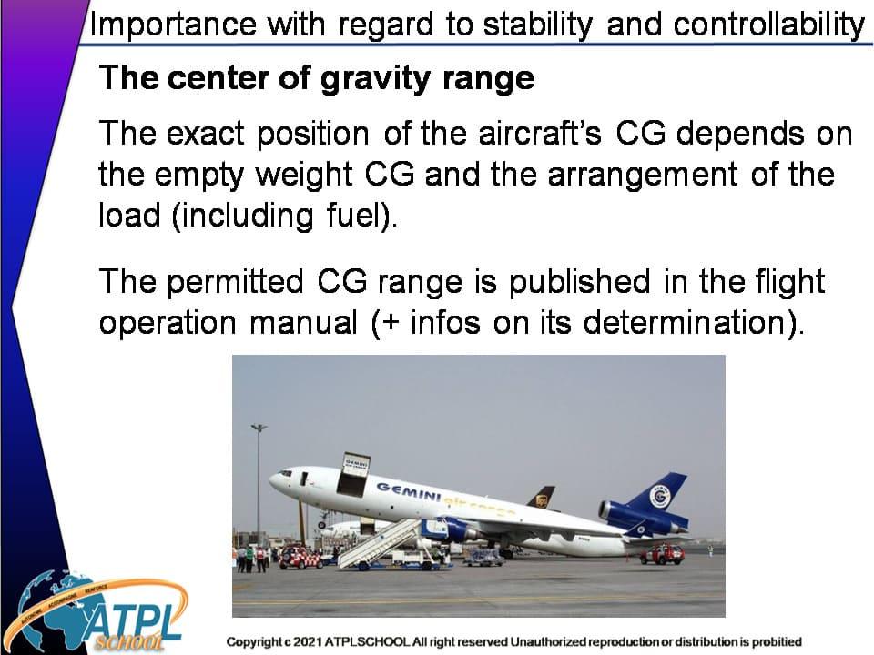Certificat ATPL théorique avion 031 masse et centrage formation pilote de ligne a distance par Visio conférence zoom