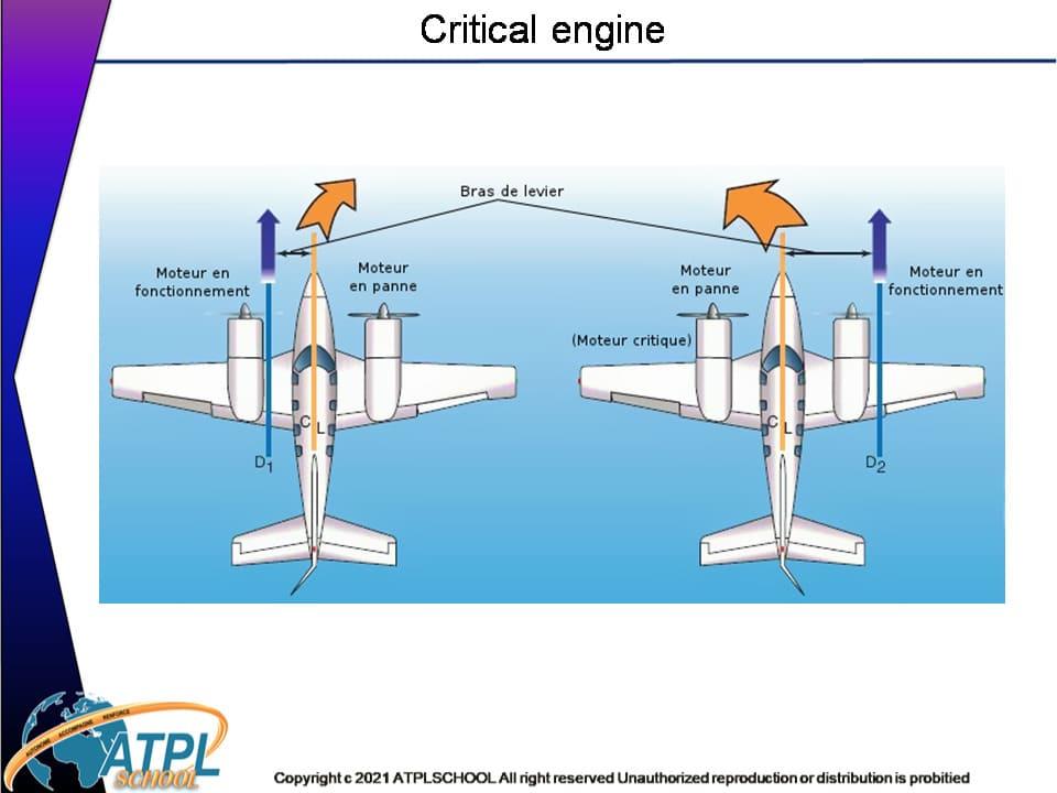 Certificat ATPL théorique avion 032 performance avion formation atplschool License pilote de ligne certificats
