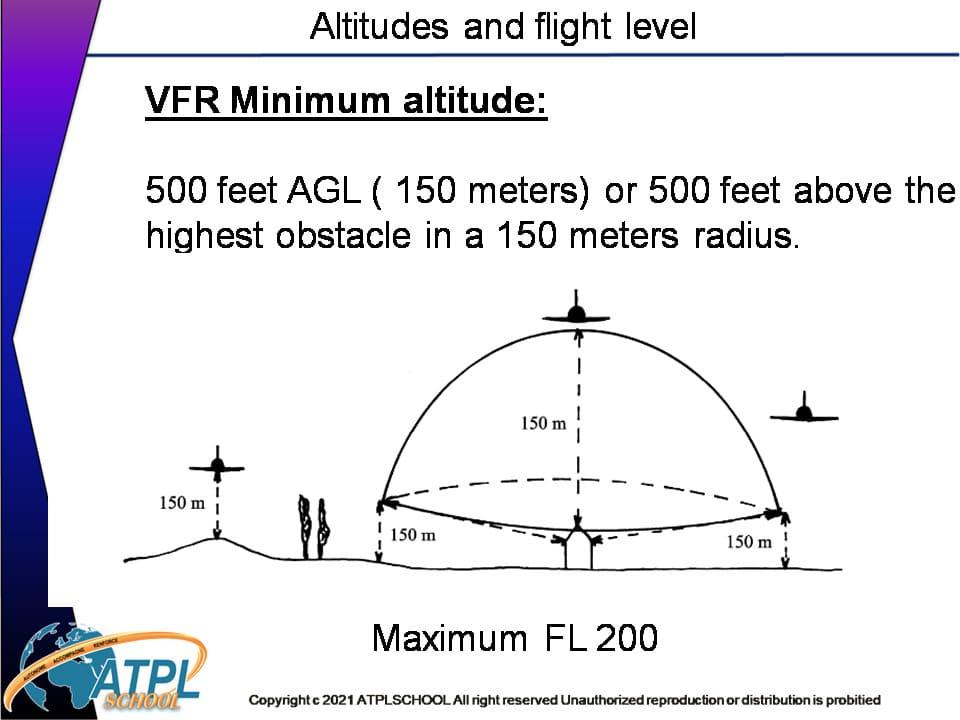 Certificats pilote de ligne ATPL théorique avion 033 préparation vol formation atplschool à distance par Visio conférence zoom