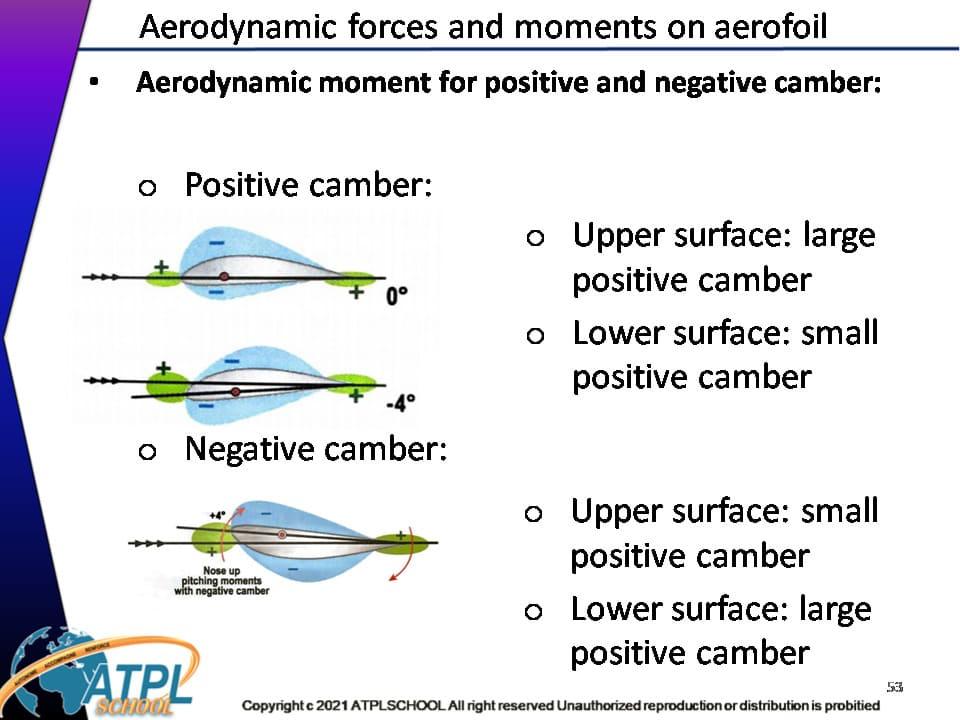 Reconversion métier pilote de ligne - Certificat ATPL théorique avion 081- mécanique du vol formation théorique pilote de ligne