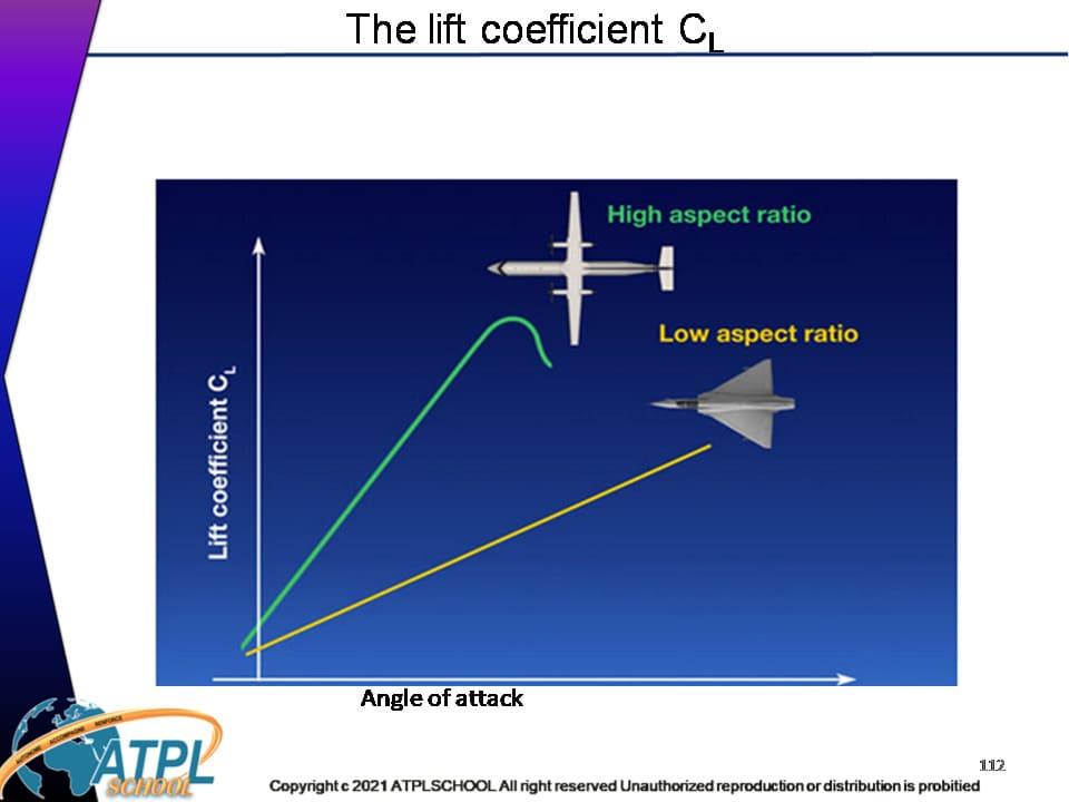 Certificat ATPL avion 081- mécanique du vol - Organisme formation 100 KSA formation ATPL théorique avion accompagnement des instructeurs experts