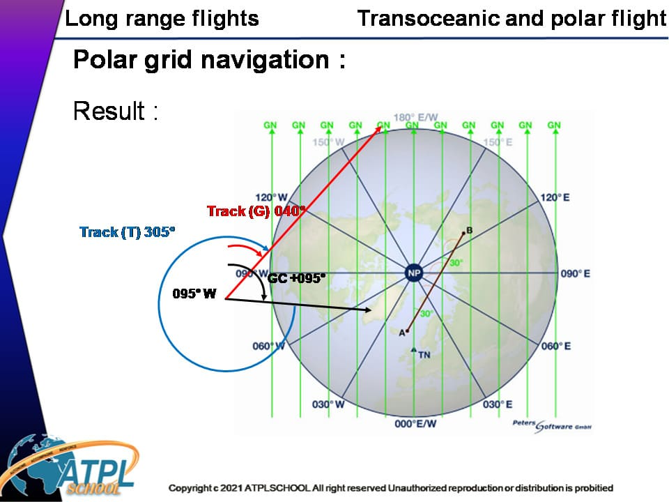 Certificat ATPL théorique avion 70 procédures opérationnelles formation pilote de ligne à distance par visio zoom