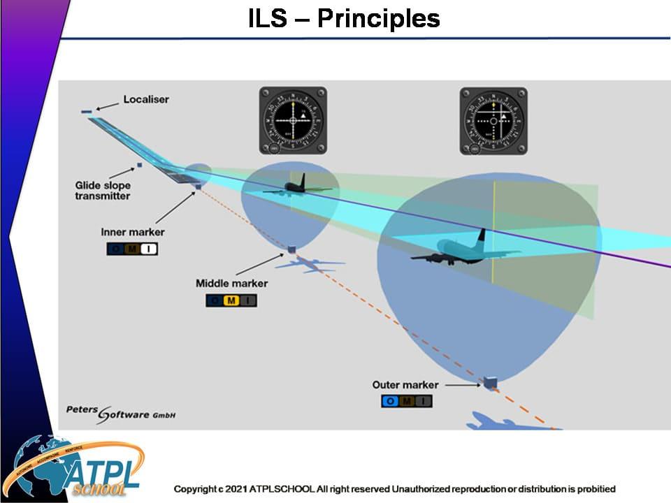 Ecole de pilotage professionnel - Certificat ATPL théorique avion 062 radionavigation formation pilote de ligne atplschool
