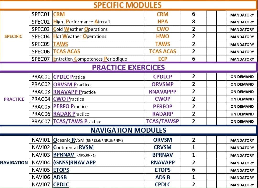 Modules formation maintien compétence atplschool formation ATPL théorique avion