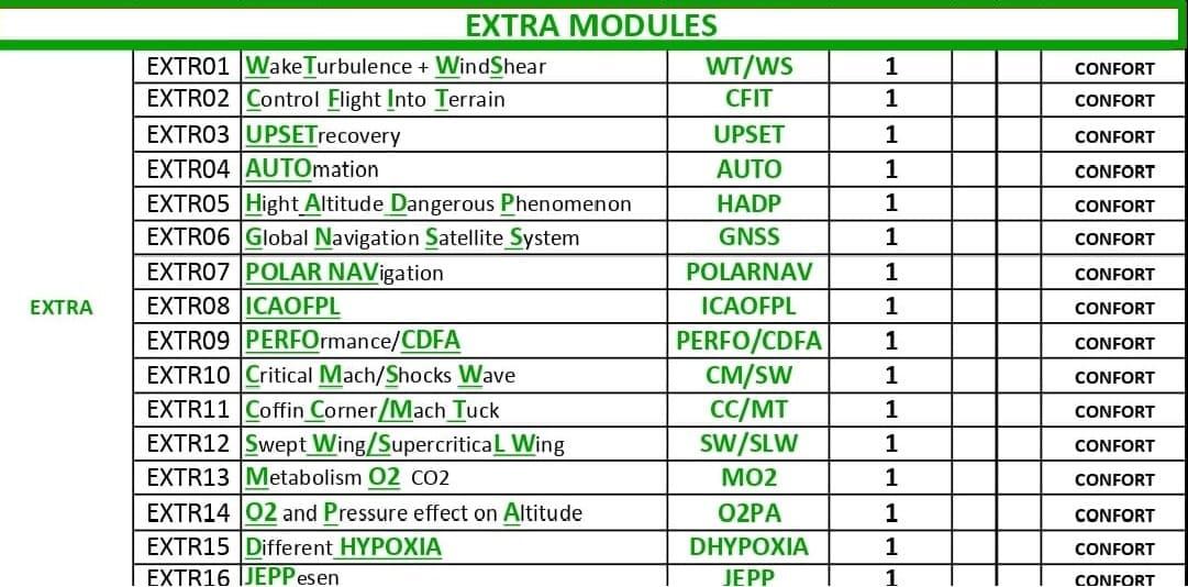 Modules formation maintien compétence atplschool reconversion métier pilote de ligne